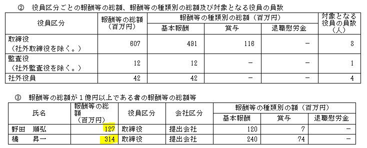 f:id:umimizukonoha:20200830210531p:plain