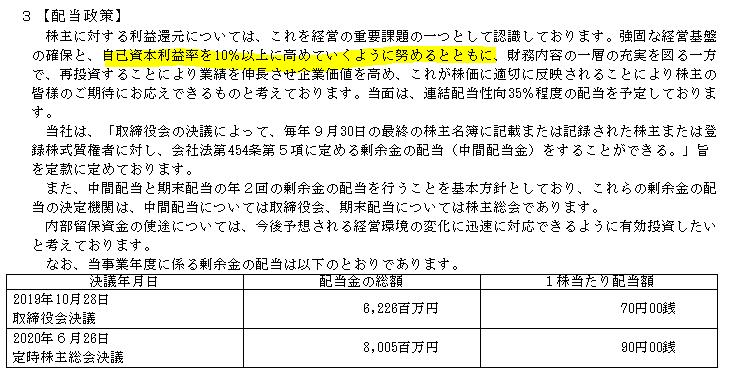 f:id:umimizukonoha:20200830211457p:plain