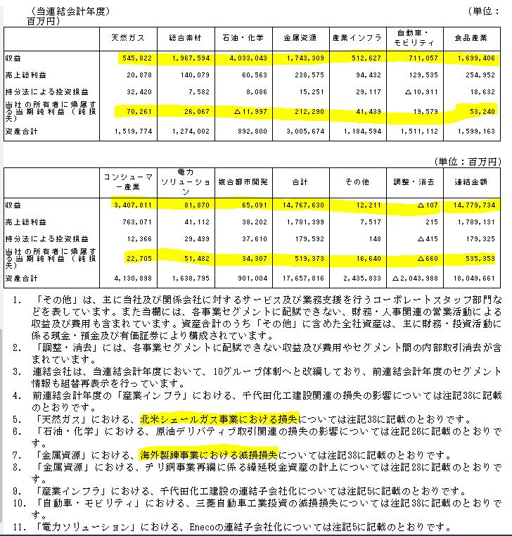 f:id:umimizukonoha:20200901020340p:plain