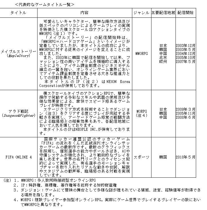 f:id:umimizukonoha:20200901221050p:plain
