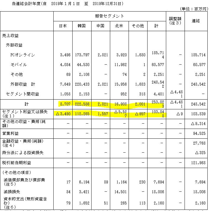 f:id:umimizukonoha:20200901225627p:plain