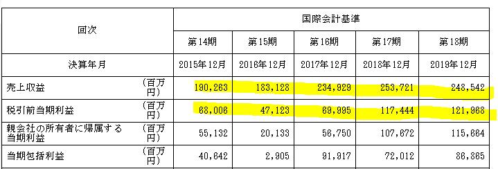 f:id:umimizukonoha:20200901235908p:plain