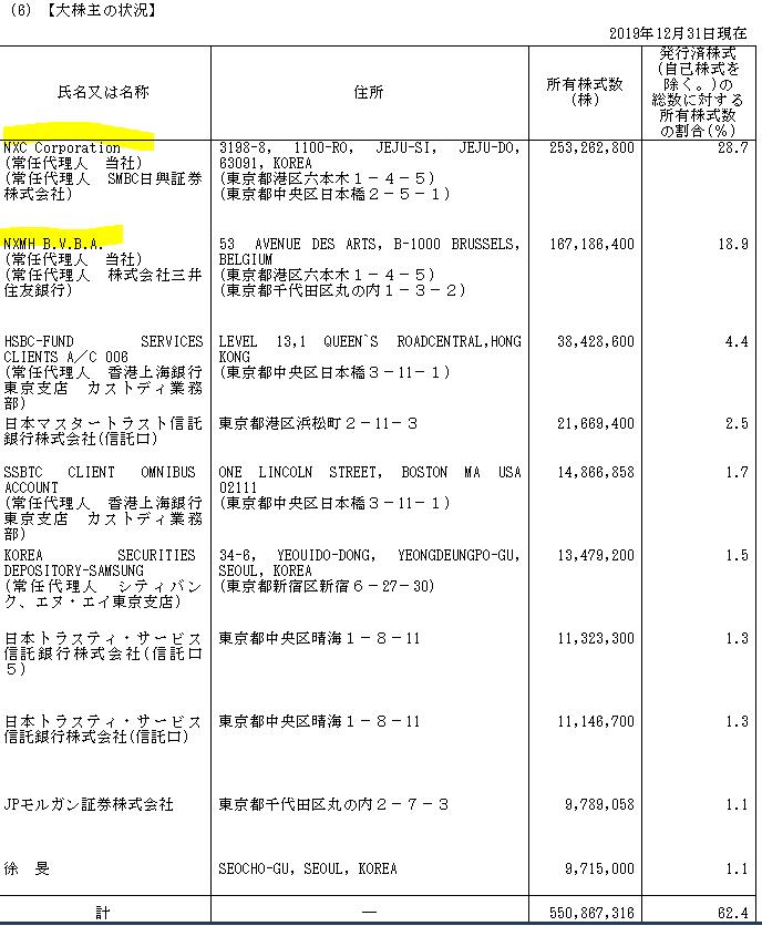f:id:umimizukonoha:20200902012439p:plain