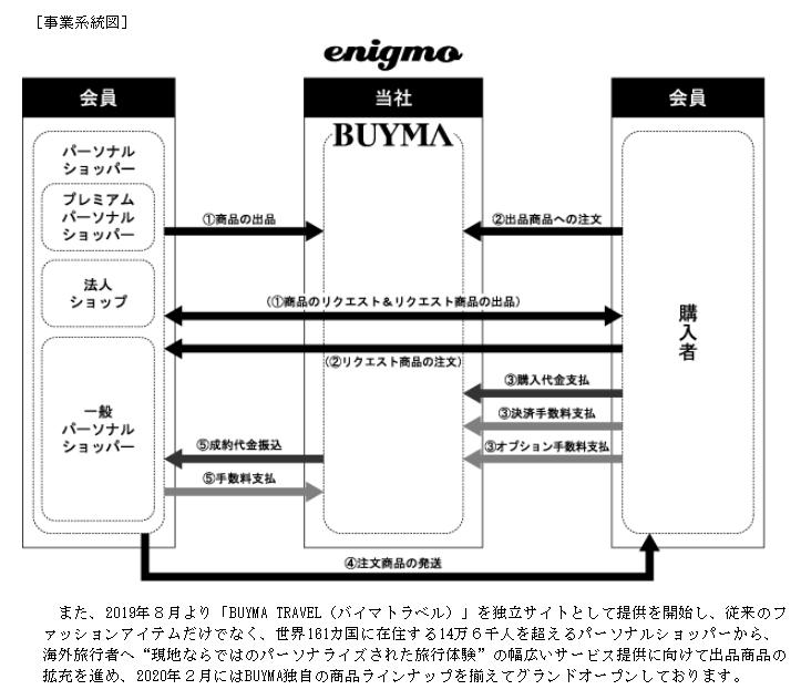 f:id:umimizukonoha:20200902212346p:plain