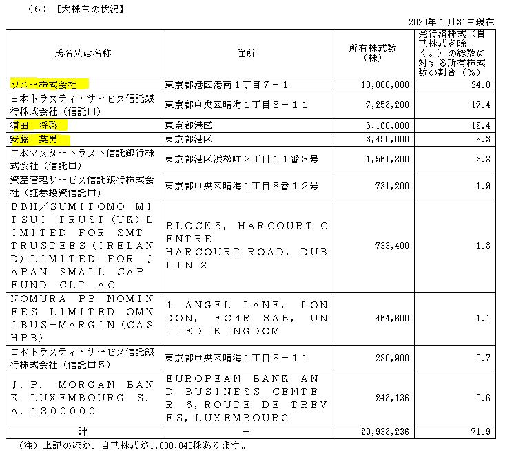 f:id:umimizukonoha:20200902230742p:plain