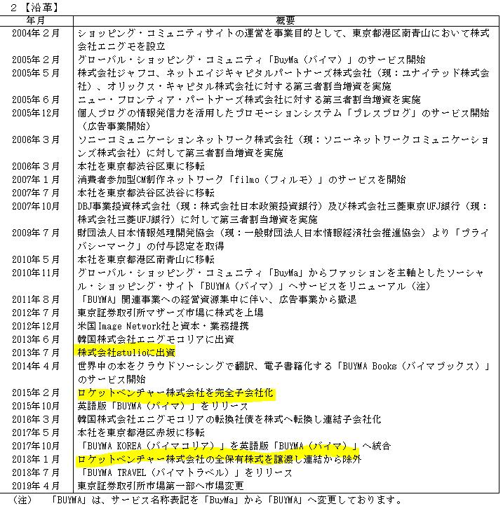 f:id:umimizukonoha:20200902233955p:plain