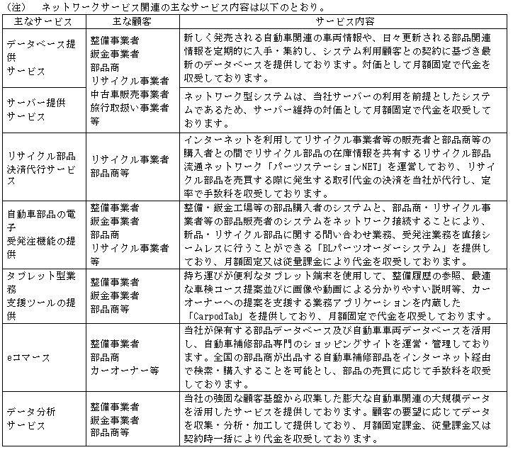 f:id:umimizukonoha:20200903224212p:plain