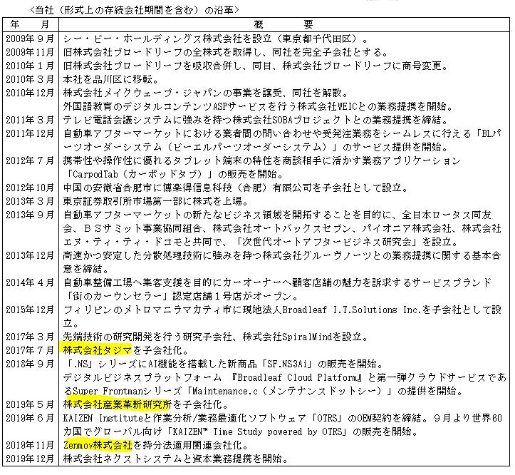f:id:umimizukonoha:20200904215713p:plain