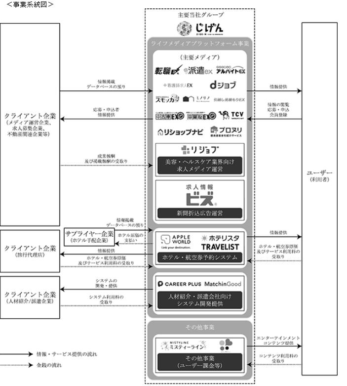 f:id:umimizukonoha:20200906204019p:plain