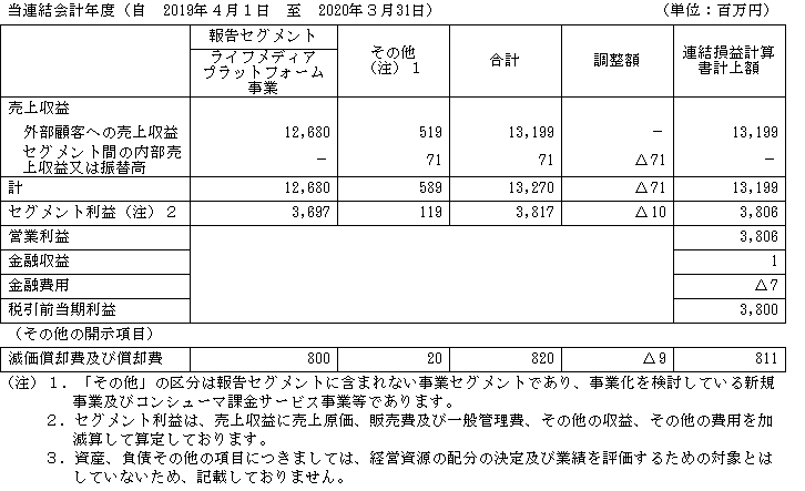 f:id:umimizukonoha:20200906214734p:plain