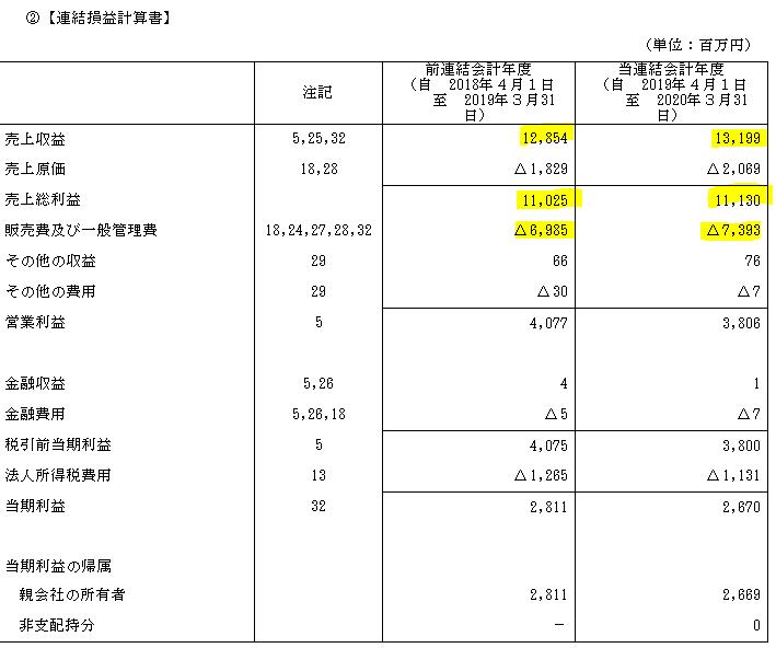 f:id:umimizukonoha:20200906220832p:plain