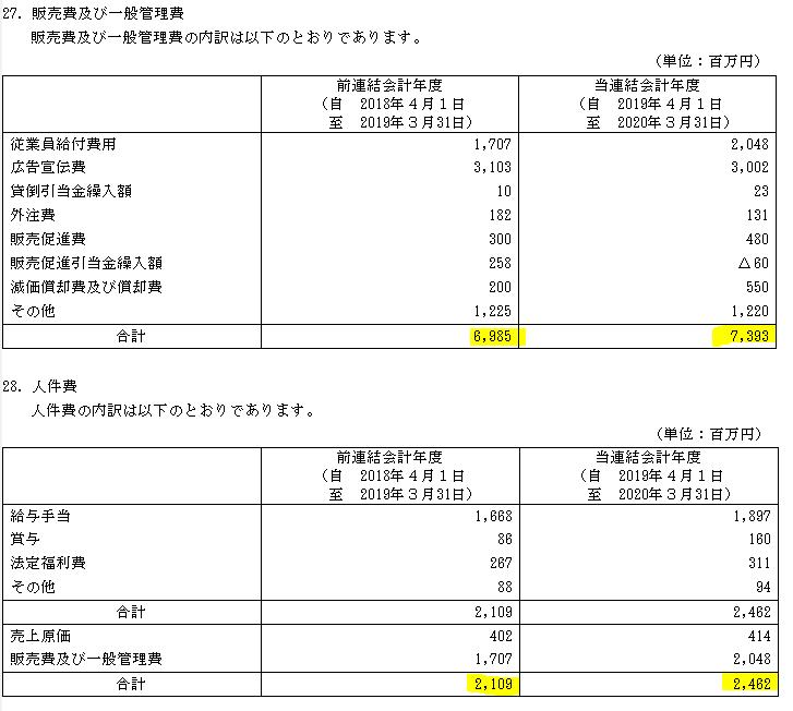 f:id:umimizukonoha:20200906221329p:plain