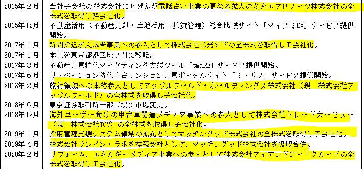 f:id:umimizukonoha:20200906221949p:plain