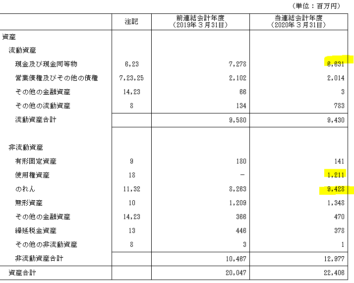 f:id:umimizukonoha:20200906225358p:plain