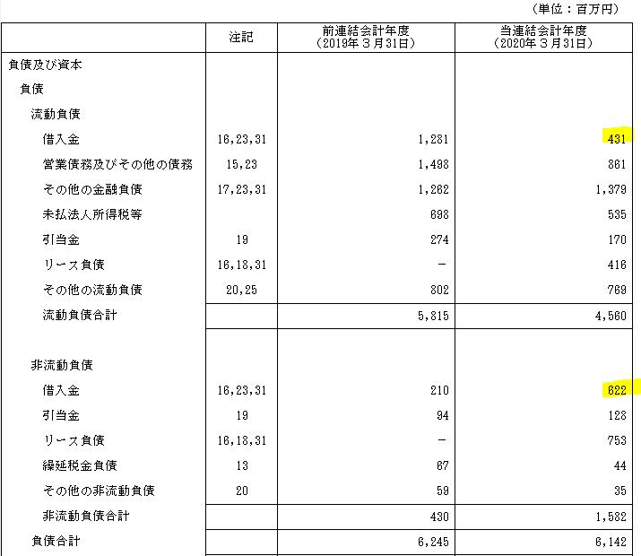 f:id:umimizukonoha:20200906232531p:plain