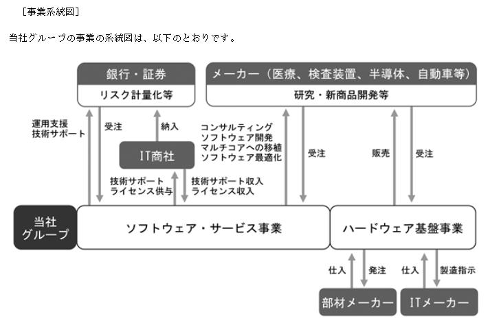 f:id:umimizukonoha:20200907213527p:plain