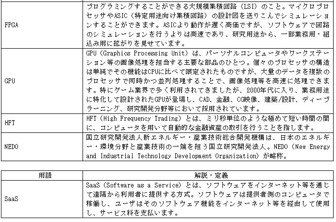 f:id:umimizukonoha:20200907213818p:plain