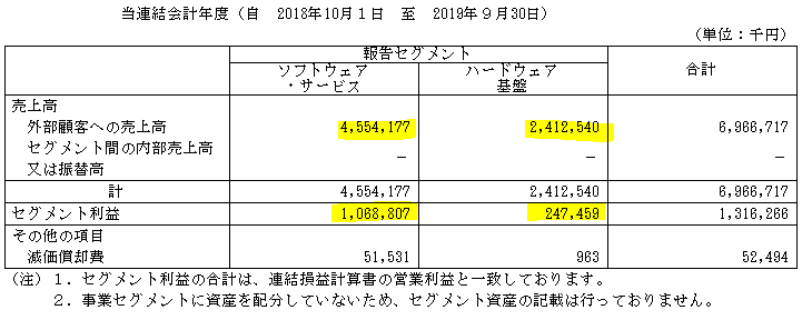 f:id:umimizukonoha:20200907215517p:plain