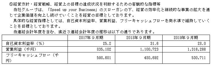 f:id:umimizukonoha:20200907223840p:plain