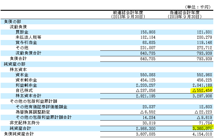 f:id:umimizukonoha:20200907231931p:plain