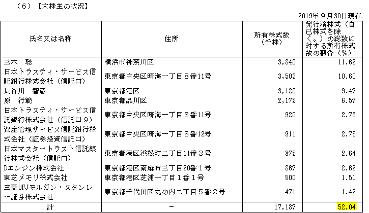 f:id:umimizukonoha:20200907233730p:plain