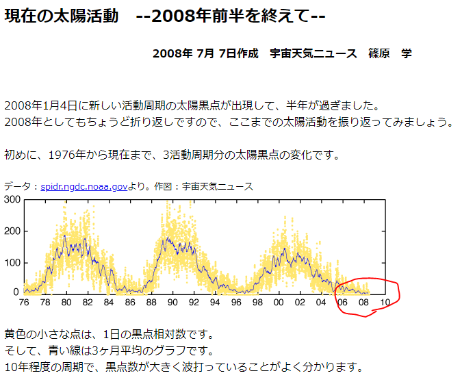 f:id:umimizukonoha:20200908215911p:plain