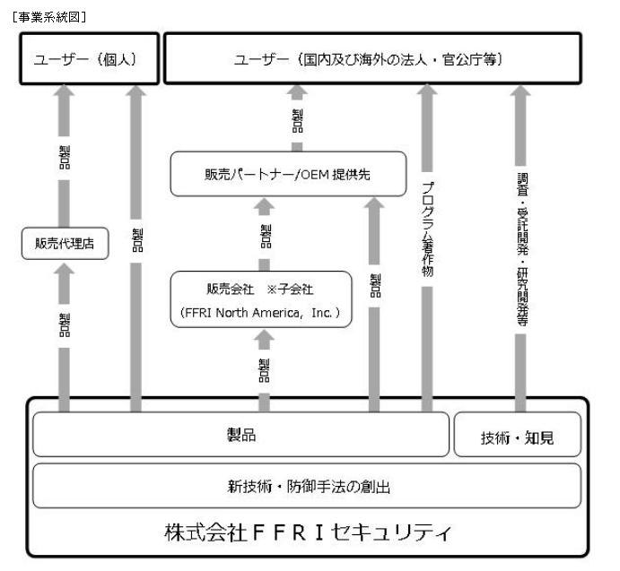 f:id:umimizukonoha:20200909205358p:plain