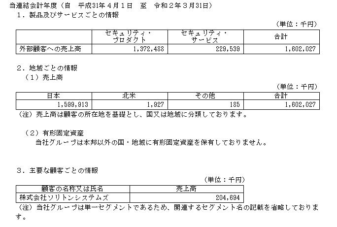 f:id:umimizukonoha:20200909233511p:plain