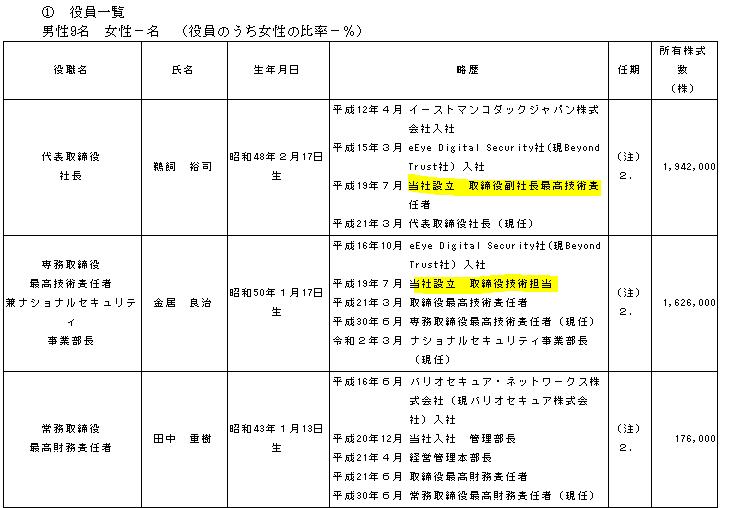f:id:umimizukonoha:20200910000756p:plain