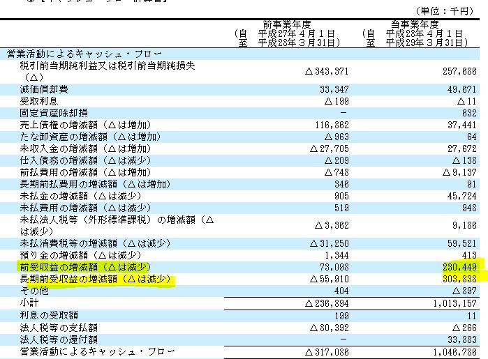f:id:umimizukonoha:20200910003502p:plain