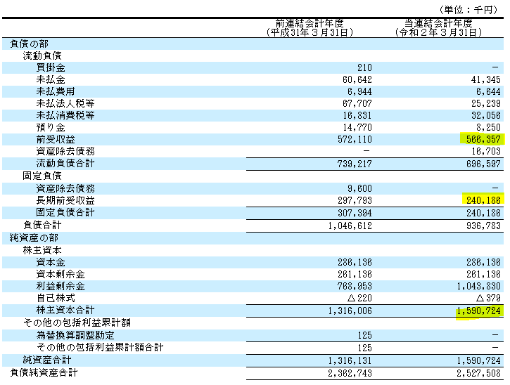 f:id:umimizukonoha:20200910223118p:plain