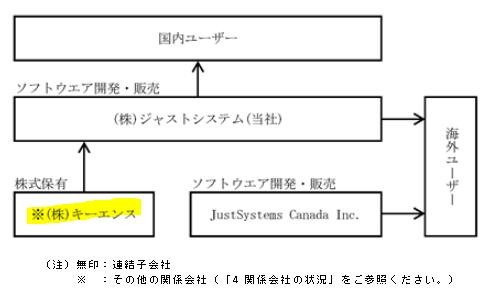 f:id:umimizukonoha:20200911212041p:plain