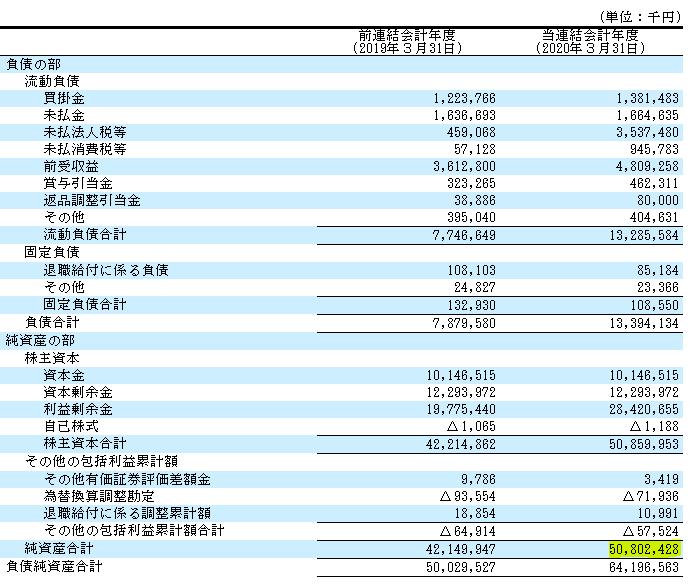 f:id:umimizukonoha:20200911235445p:plain