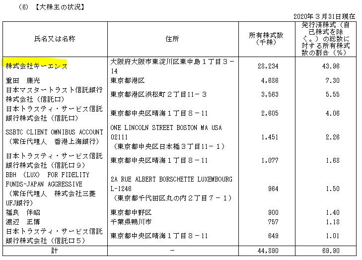 f:id:umimizukonoha:20200911235653p:plain