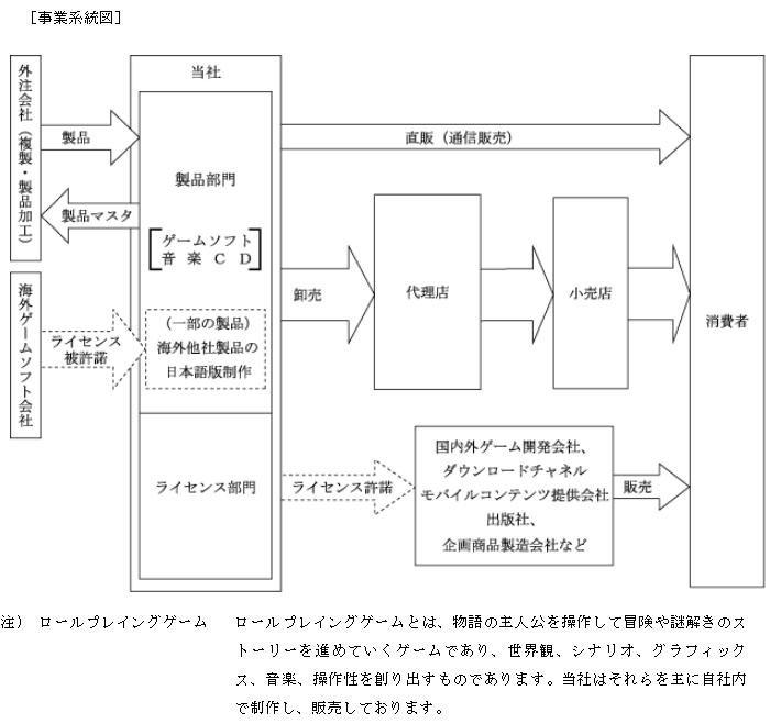 f:id:umimizukonoha:20200913110825p:plain