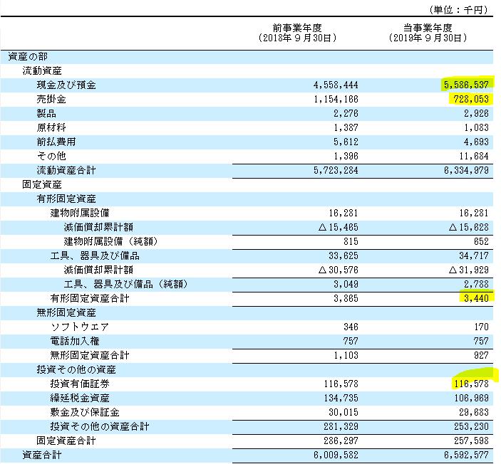 f:id:umimizukonoha:20200913210508p:plain