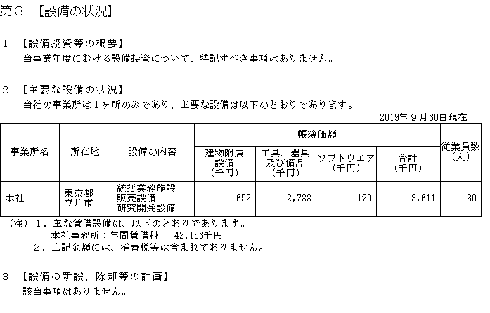 f:id:umimizukonoha:20200913211056p:plain