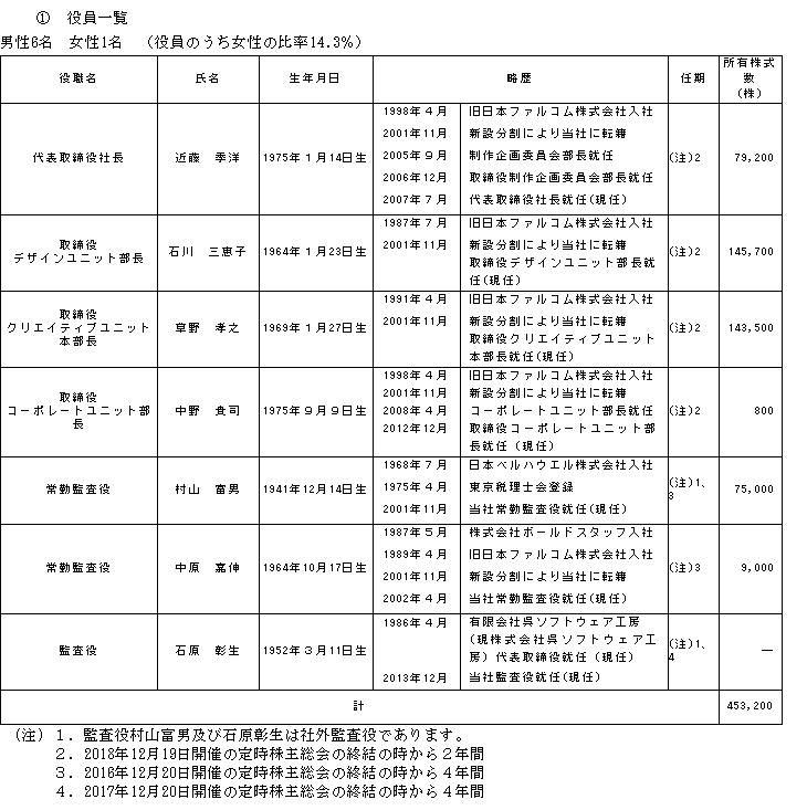 f:id:umimizukonoha:20200913213122p:plain