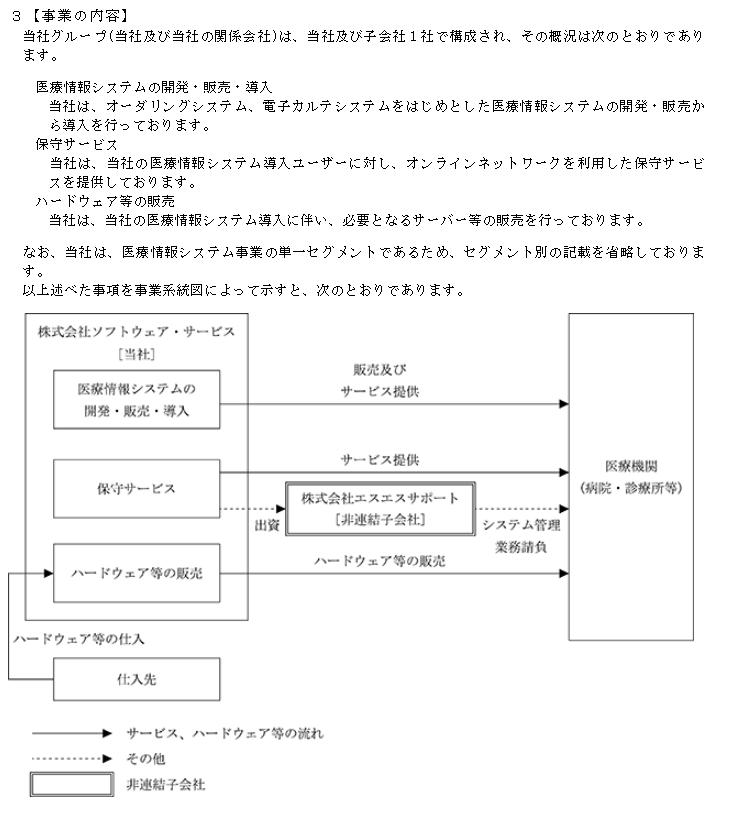 f:id:umimizukonoha:20200915232311p:plain