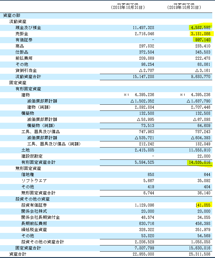 f:id:umimizukonoha:20200917232403p:plain