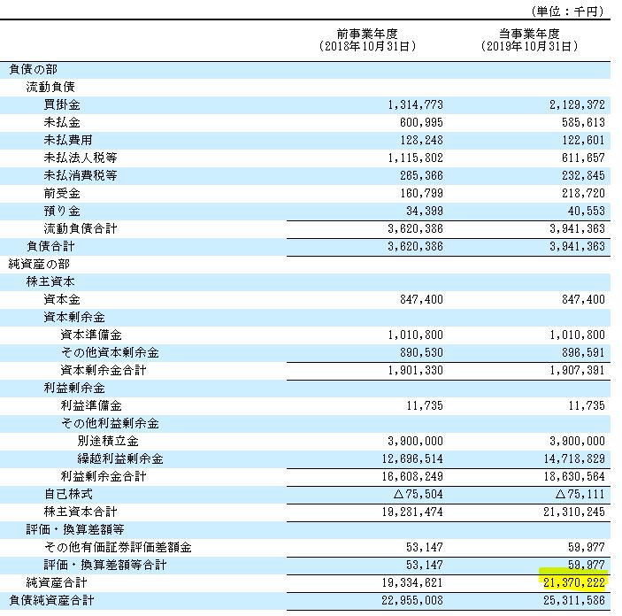 f:id:umimizukonoha:20200917233203p:plain
