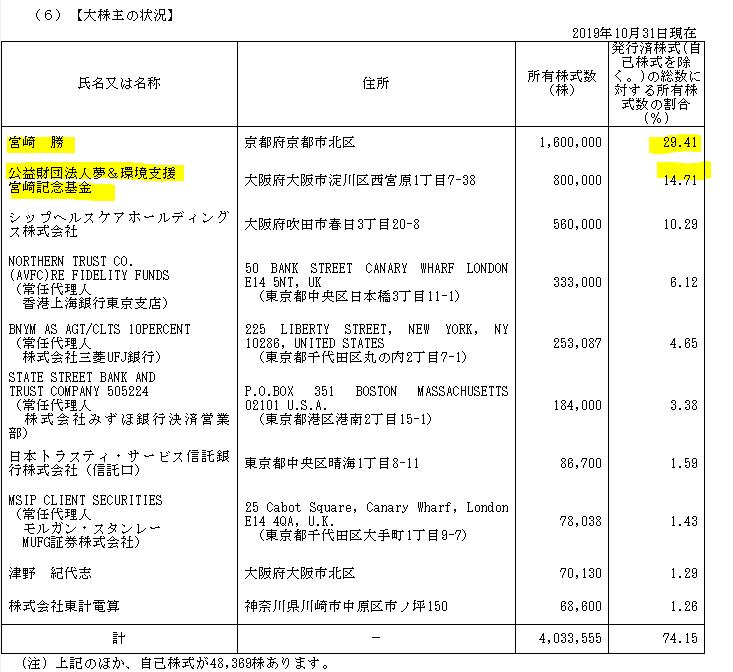 f:id:umimizukonoha:20200917233411p:plain