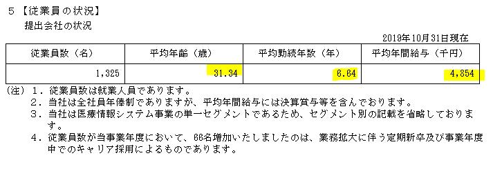 f:id:umimizukonoha:20200917234632p:plain