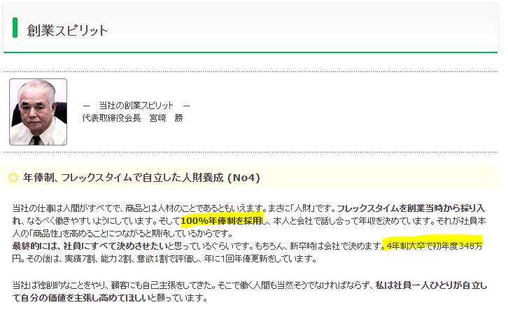 f:id:umimizukonoha:20200917235342p:plain