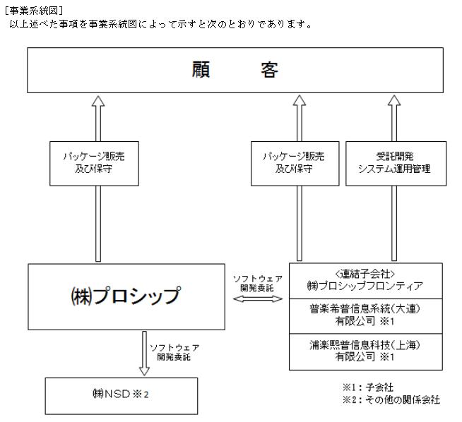 f:id:umimizukonoha:20200918221306p:plain