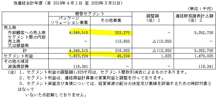 f:id:umimizukonoha:20200919202655p:plain