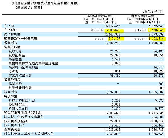 f:id:umimizukonoha:20200919204556p:plain
