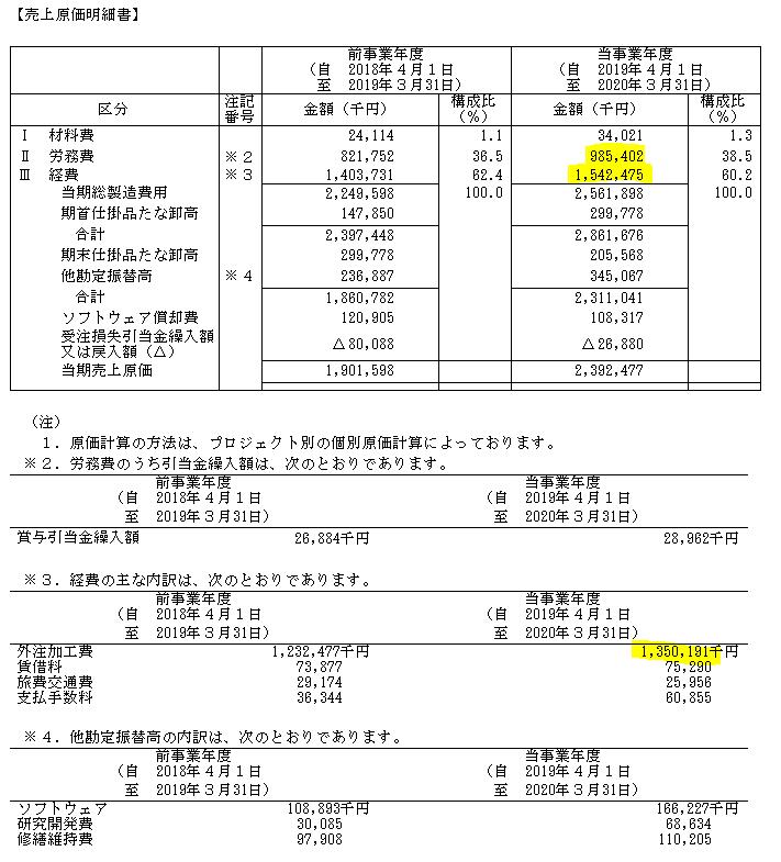 f:id:umimizukonoha:20200919210047p:plain