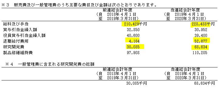 f:id:umimizukonoha:20200919210537p:plain