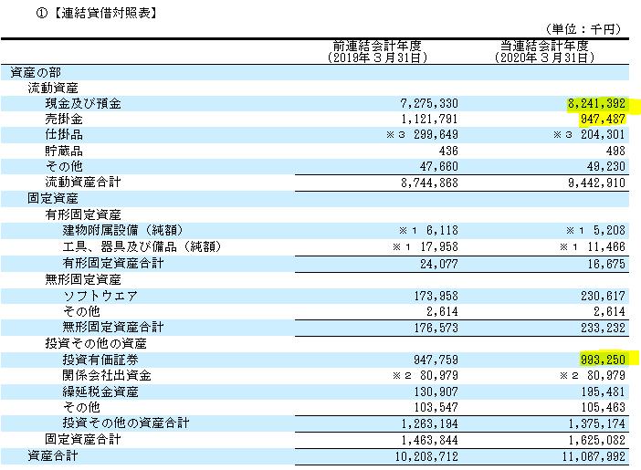 f:id:umimizukonoha:20200919235545p:plain